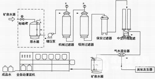 电路 电路图 电子 原理图 500_256