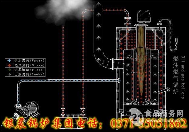 燃油气贯流蒸汽锅炉原理