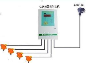 食品厂冷库专用气体报警器