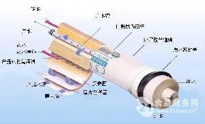 原装进口世韩CSM低压高脱盐反渗透膜RE4040BLR