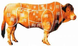 牛肉分割产品