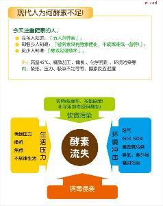 台湾调理型酵素原料供应贴牌OEM 代理