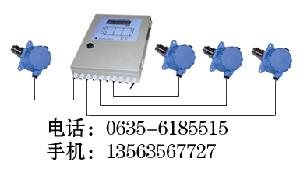 氨气报警器,氨气检测仪
