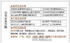 HACCP体系认证,ISO22000认证