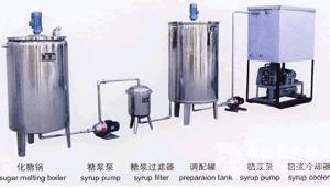 糖处理系统